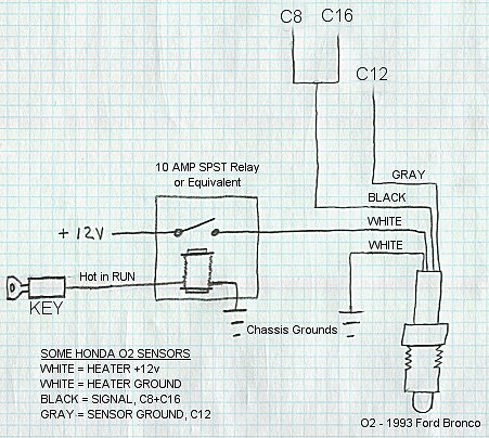 Grand Am Oxygen Sensor 4 Wire Wiring Diagrams Wiring Diagram Instruct Instruct Cfcarsnoleggio It