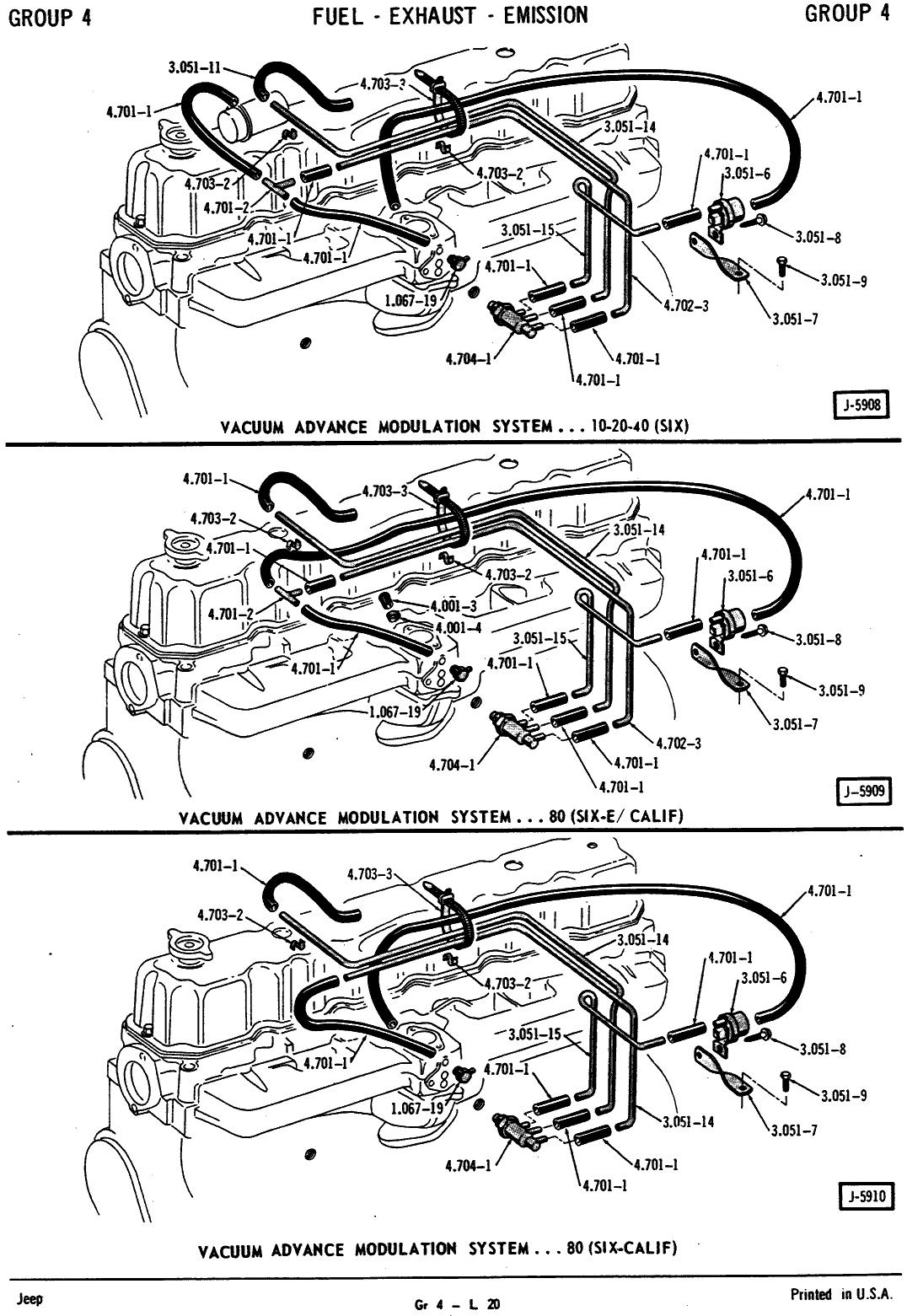 1989 Jeep Cherokee Engine Diagram Wiring Diagram Frame Frame Cfcarsnoleggio It