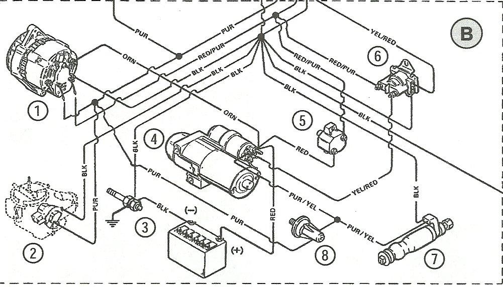 Awesome 4 3 Vortec Wiring Diagram Online Wiring Diagram Wiring Cloud Faunaidewilluminateatxorg