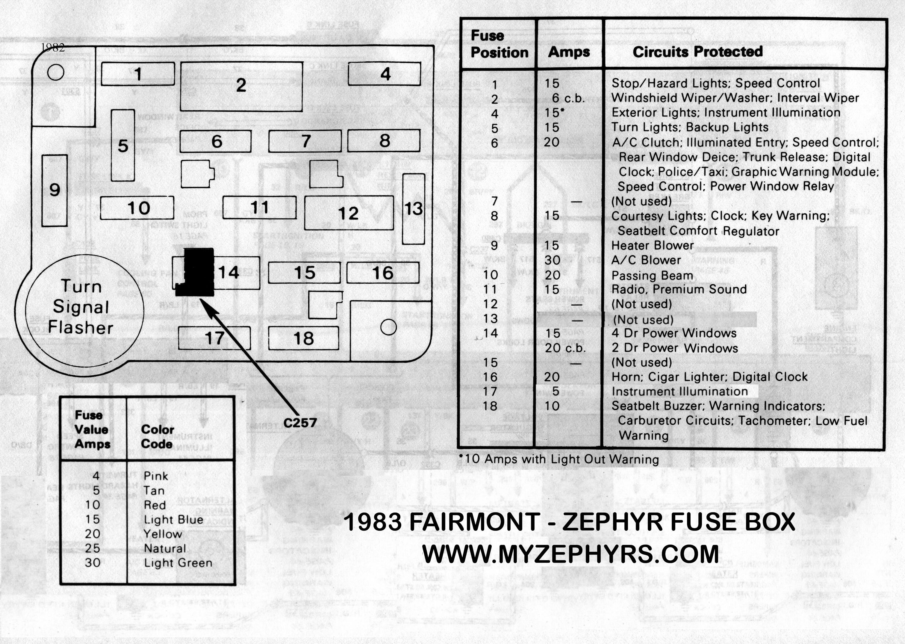 [DIAGRAM_38YU]  CW_2447] 1983 Ford F250 Fuse Box Diagram Free Diagram | 1983 Ford F 250 Fuse Box Diagram |  | Vish Push Rine Tixat Mohammedshrine Librar Wiring 101