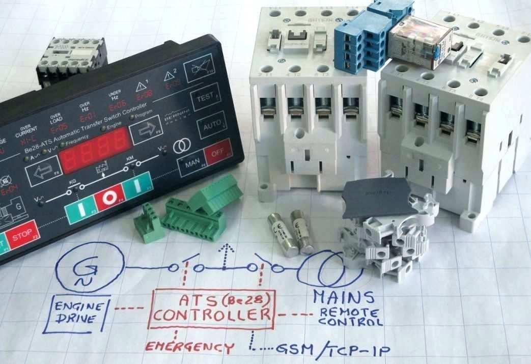 [DIAGRAM_38IU]  KG_9724] Wiring Diagram Starter 6500Gp Generac Free Diagram | Wiring Diagram Starter 6500gp Generac |  | Socad Alma Adit Gue45 Mohammedshrine Librar Wiring 101