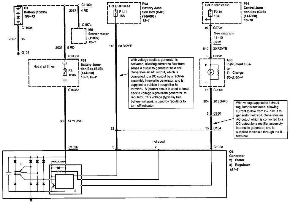 2002 Ford Escape Wiring Schematic Wiring Diagram Reading Reading Pavimentos Tarima Es
