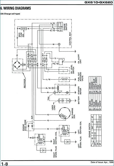DE_3513] Honda Gx610 Wiring Free DiagramHete Hison Trua Pneu Mecad Gho Emba Mohammedshrine Librar Wiring 101
