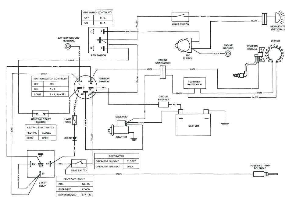 X740 John Deere Wiring Schematic - 2005 Lexus Gs 300 Wiring Harness Diagram  - autostereo.yenpancane.jeanjaures37.fr | X740 John Deere Wiring Schematic |  | Wiring Diagram Resource