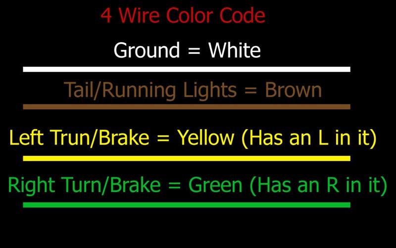 [XOTG_4463]  YK_3447] E53 Trailer Harness 04 Schematic Wiring | 7 Pin Wiring Harness X5 |  | Www Mohammedshrine Librar Wiring 101