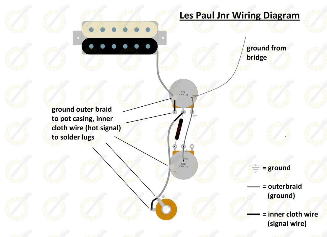 Les Paul Junior 50S Wiring Diagram from static-cdn.imageservice.cloud