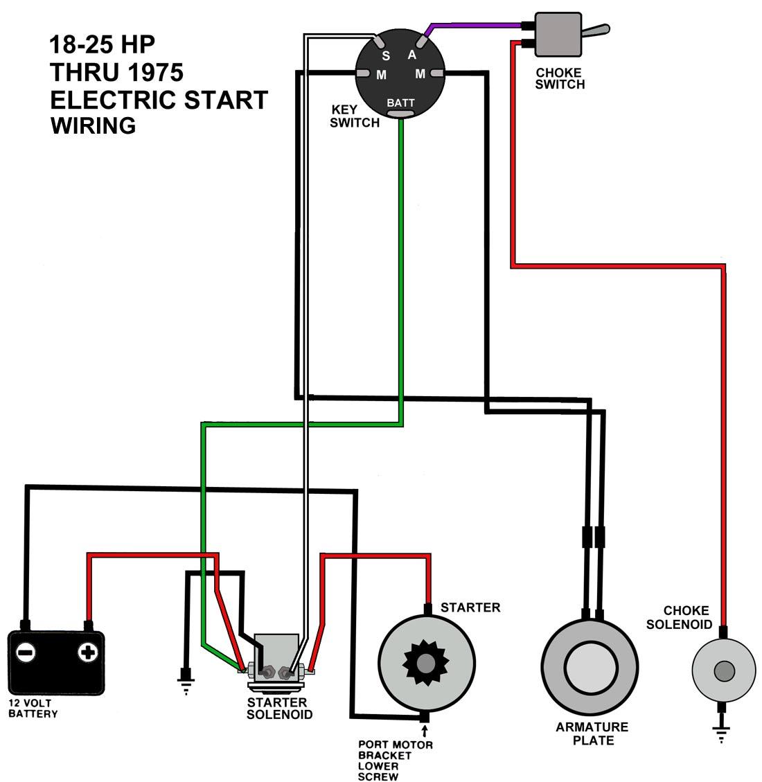 Astonishing Ignition Wiring Diagram Wiring Library Wiring Cloud Histehirlexornumapkesianilluminateatxorg