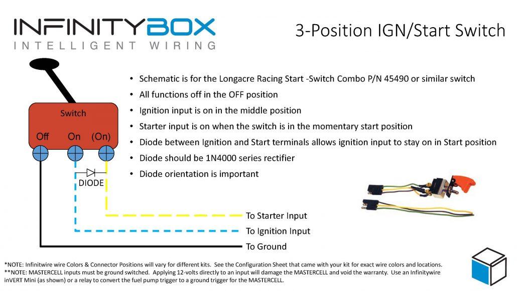 Sensational Longacre Ignition Starter Switch Infinitybox Wiring Cloud Itislusmarecoveryedborg