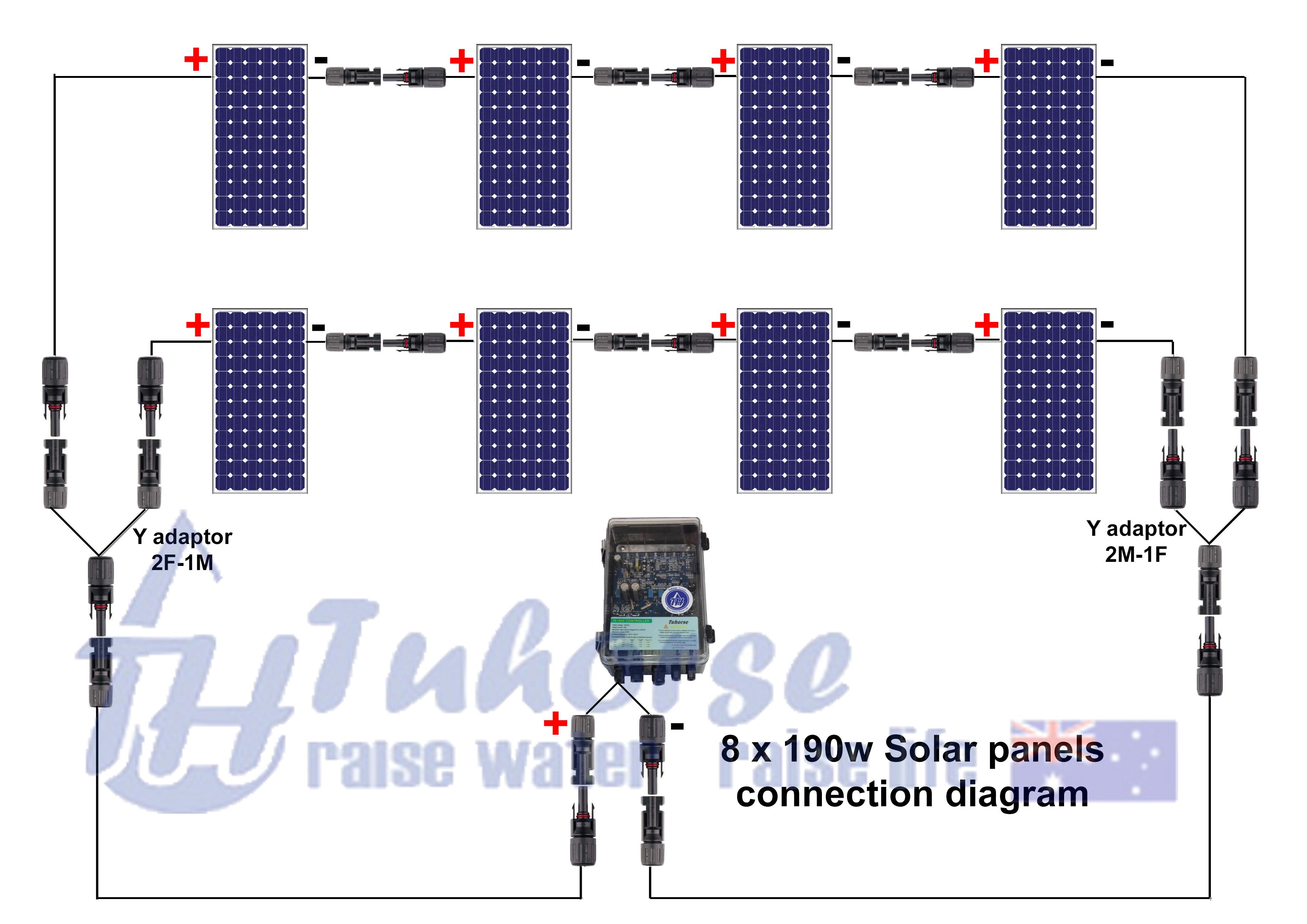 Wz 5928 Wiring Diagram Also Solar Panel System Wiring Diagram On Solar Array Free Diagram