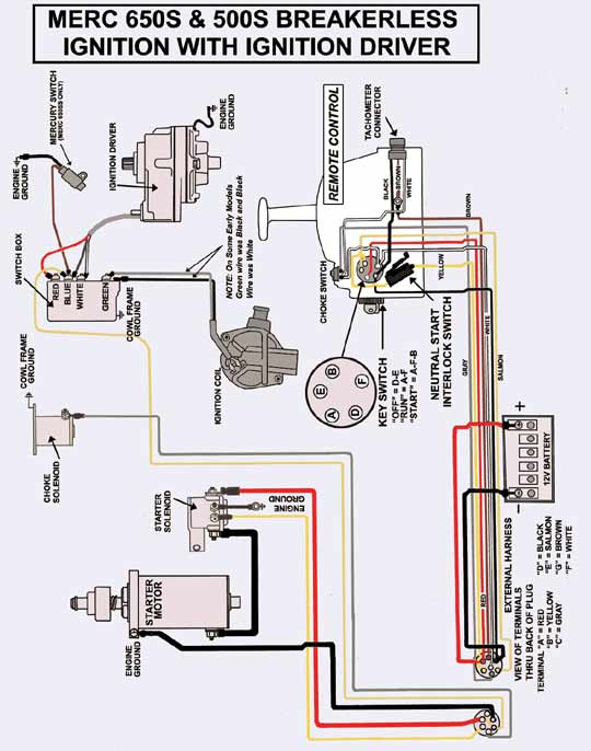 Surprising Mercury Outboard Wiring Diagrams Mastertech Marin Wiring Cloud Apomsimijknierdonabenoleattemohammedshrineorg