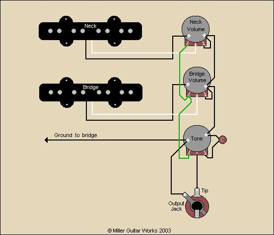 [DVZP_7254]   GT_7444] Rogue Bass Wiring Diagram | Wiring Diagram Rogue Bass Guitar |  | Mecad Trons Mohammedshrine Librar Wiring 101