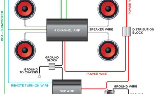 Gl 4312  Letrika Alternator Wiring Diagram Schematic Wiring