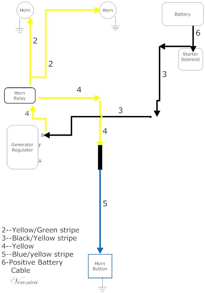 Astounding Ford Fairmont Blower Motor Wiring Diagram Diagram Data Schema Wiring Cloud Timewinrebemohammedshrineorg