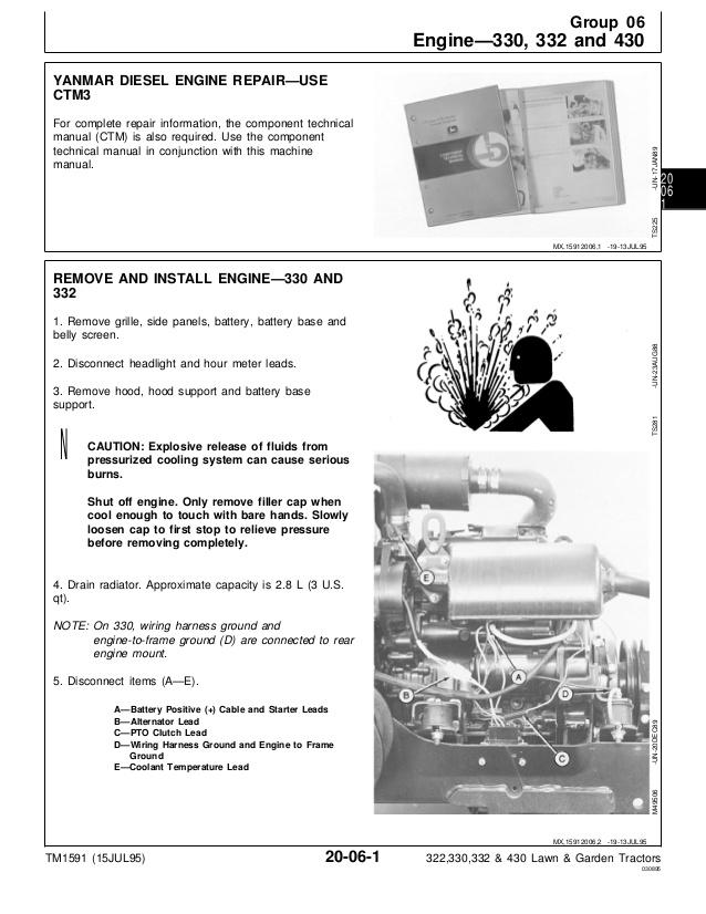 DS_8142] John Deere 332 Wiring Diagram Free DiagramDome None Knie Ginia Junap Mohammedshrine Librar Wiring 101