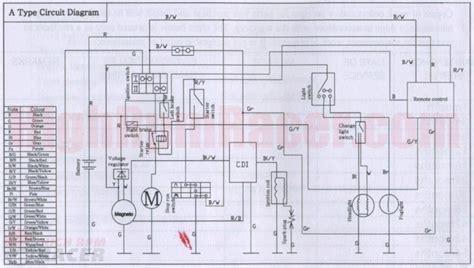 EB_7462] Meerkat 50Cc Wiring Diagram Get Free Image About Wiring Diagram  Schematic WiringTobiq Itis Barep Lite Cajos Mohammedshrine Librar Wiring 101