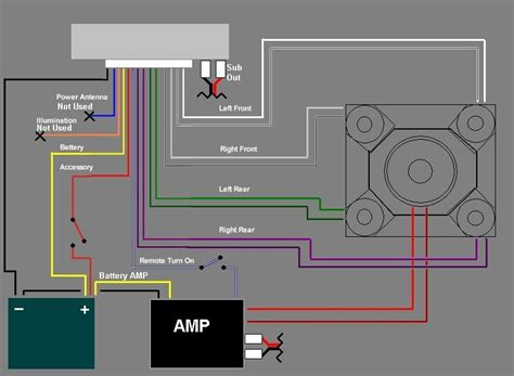 Sony Marine Stereo Wiring Diagram - 18 Hp Magnum Kohler Engines Wiring  Diagram - electrical-wiring.yenpancane.jeanjaures37.frWiring Diagram Resource