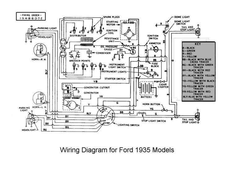 Groovy 1940 Mercury Wiring Diagram Wiring Diagram Library Wiring Cloud Ittabpendurdonanfuldomelitekicepsianuembamohammedshrineorg