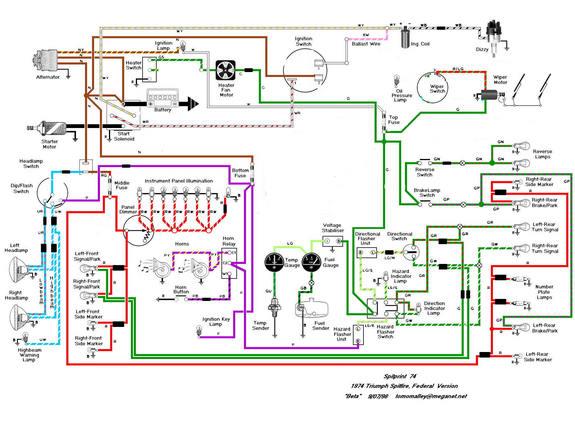 [QNCB_7524]  LM_6844] Mgb Wiring Diagram Mgb Front Suspension Triumph Tr6 Wiring Diagram  Free Diagram | Triumph Car Wiring Diagrams |  | Ling Xaem Mohammedshrine Librar Wiring 101