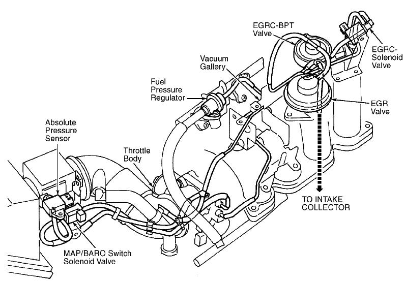 96 Nissan Maxima Engine Vacuum Diagram Factory Wiring Diagrams For Dvd Autostereo Yenpancane Jeanjaures37 Fr
