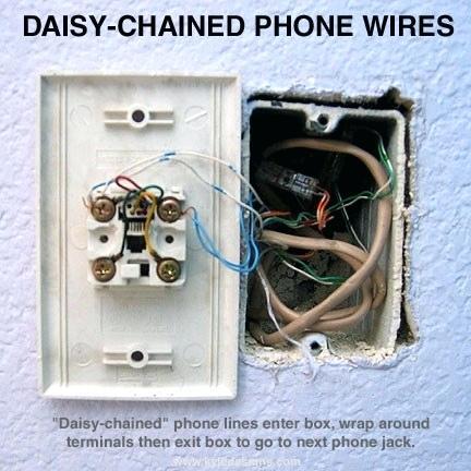ec_5233] candlestick telephone wiring diagram on phone box wiring ...  xeira attr dome carn vira mohammedshrine librar wiring 101