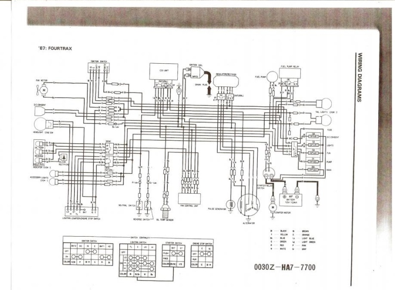 1995 Honda Trx 300 Wiring Diagram from static-cdn.imageservice.cloud