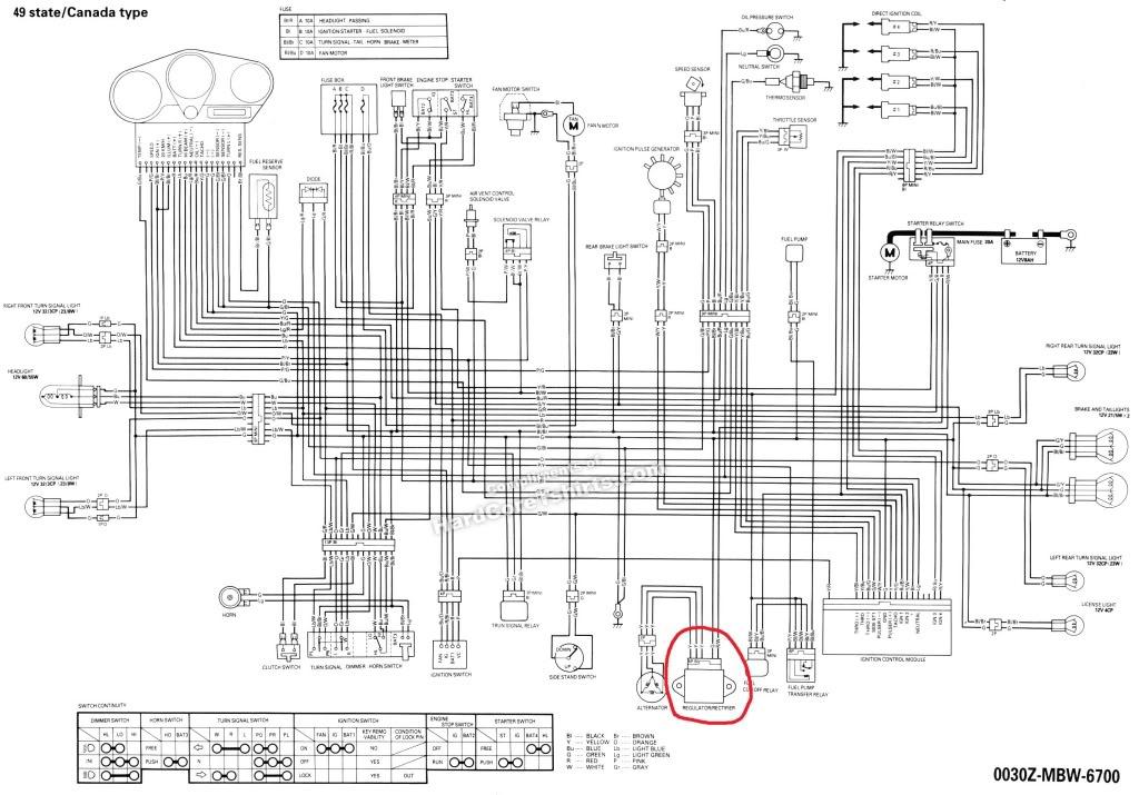 XG_7464] Cbr 900Rr Wiring Diagram Download DiagramMagn Swas Acion Sapebe Simij Ogeno Sarc Tron Vulg Elec Mohammedshrine  Librar Wiring 101