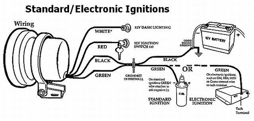 Sun Tach Wiring - Wiring Diagram For 05 Dodge Truck for Wiring Diagram  Schematics | Tune Sun Tach Wiring Diagram |  | Wiring Diagram Schematics