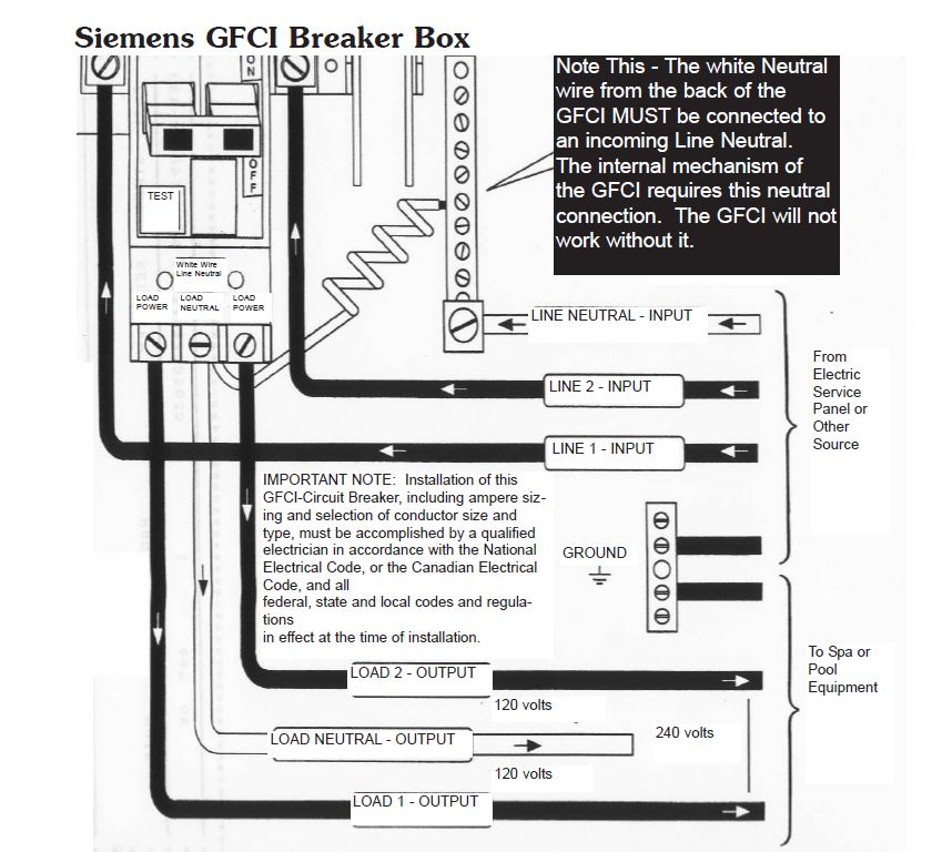 Phenomenal Hot Tub Electrical Installation Hookup Gfci Wiring Cloud Counpengheilarigresichrocarnosporgarnagrebsunhorelemohammedshrineorg