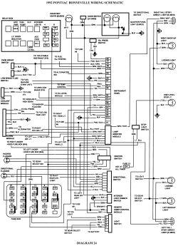 wiring diagram for 1995 pontiac bonneville - wiring diagram  thanks-silverado-b - thanks-silverado-b.disnar.it  disnar.it