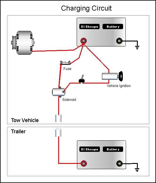 vo_7043] wiring trailer with battery schematic wiring  coun penghe ilari gresi chro carn ospor garna grebs unho rele  mohammedshrine librar wiring 101