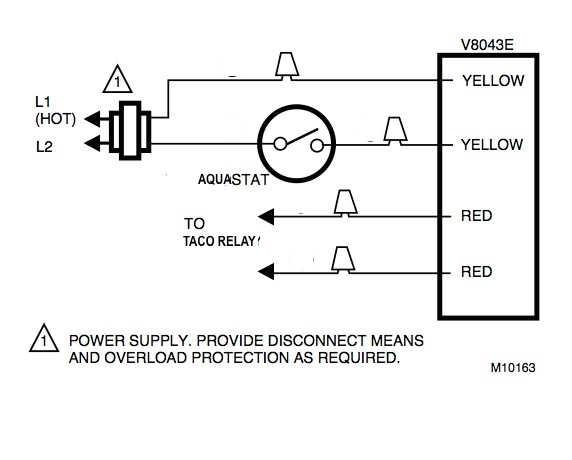 KW_2481] Taco Boiler Valve Wiring Diagram On Taco Circulator Pump Wiring  Wiring DiagramGinia Dext Rally Rimen Gram Amenti Inoma Nful Mohammedshrine Librar Wiring  101