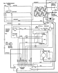 Amazing Ezgo Pds Wiring Diagram Wiring Diagram Wiring Cloud Gufailluminateatxorg
