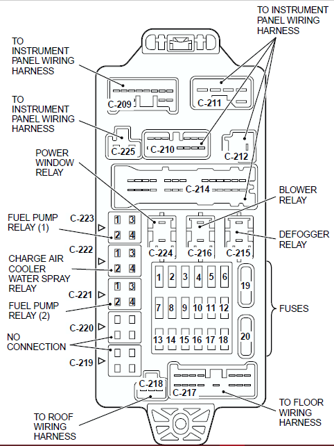 Evo 8 Fuse Box Diagram - Marathon Electric 34 Hp Motor Wiring Diagram -  2005ram.ati-loro.jeanjaures37.frWiring Diagram