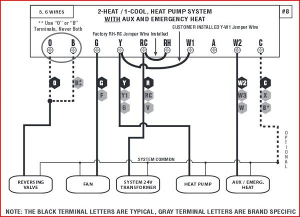 Strange Lux Thermostat Wiring Diagram On Lux 1500 Thermostat Wiring Diagram Wiring Cloud Monangrecoveryedborg