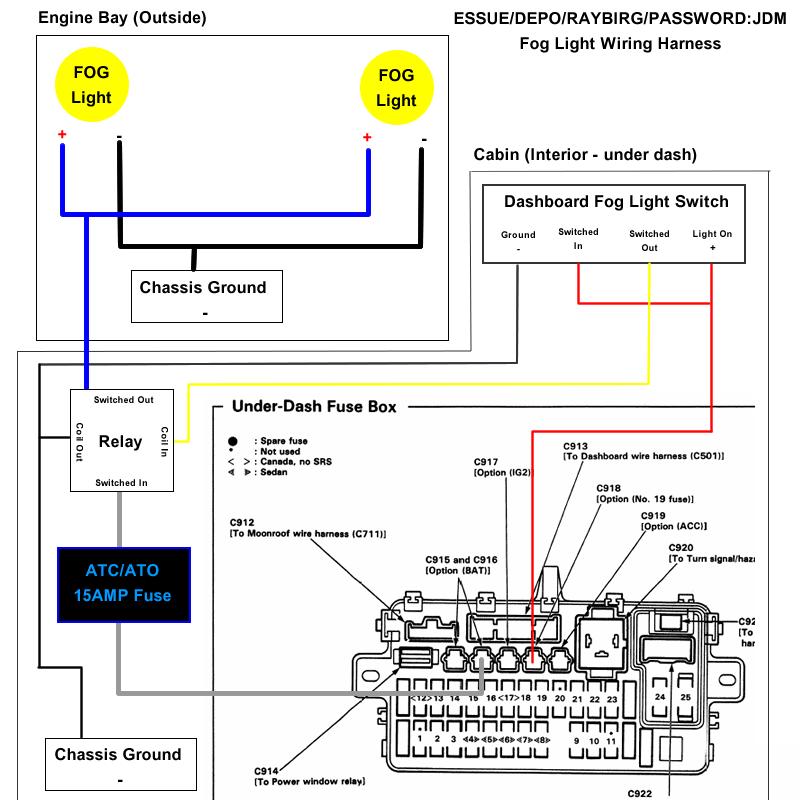 HV_6540] As Fog Light Wiring Diagram Together With Power Window Wiring  Diagram Wiring DiagramAwni Ation Arcin Erek Norab Denli Mohammedshrine Librar Wiring 101