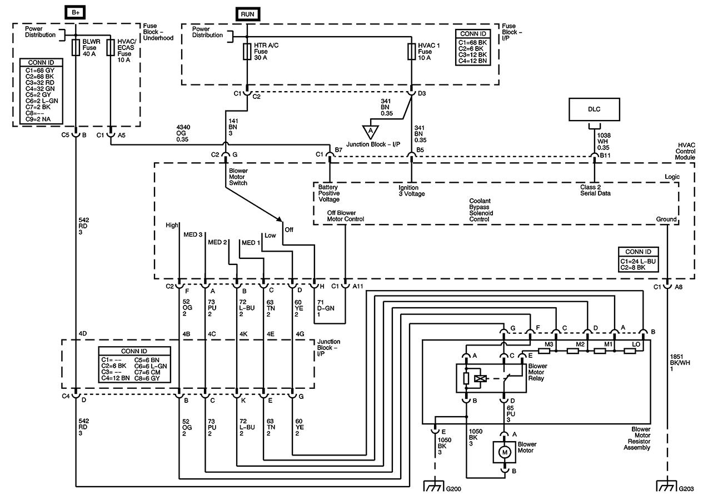 1991 gmc topkick wiring diagram gmc c8500 wiring diagram wiring diagram data  gmc c8500 wiring diagram wiring