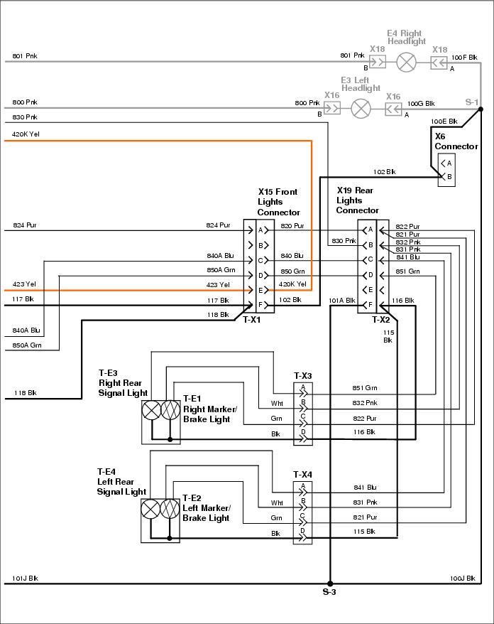 john deere model 68 wiring diagram ls 4814  john deere gator hpx wiring diagram schematic wiring  john deere gator hpx wiring diagram