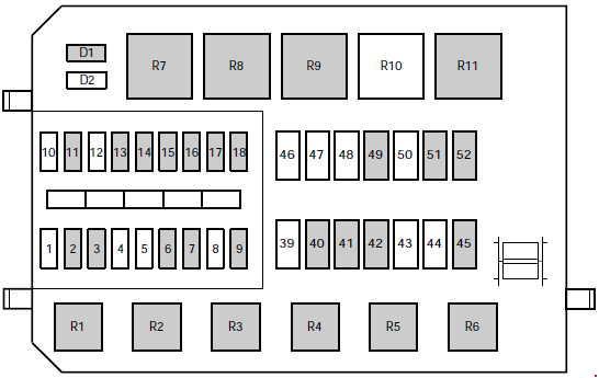 [EQHS_1162]  LT_9621] 98 Jeep Grand Cherokee Fuse Diagram On 98 Ford Contour Fuse Box  Wiring Diagram | 1996 Ford Contour Fuse Box |  | Nizat Hutpa Phot Boapu Mohammedshrine Librar Wiring 101