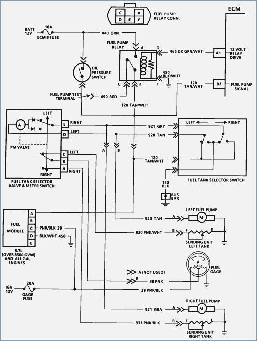 HS_9287] 94 Gmc Topkick Wiring Diagram Wiring Diagram Photos For Help Your  Wiring DiagramTacle Xolia Mohammedshrine Librar Wiring 101