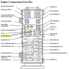 Excellent 7 Best Ford Ranger Images Diagram Ford Ranger Autos Wiring Cloud Overrenstrafr09Org