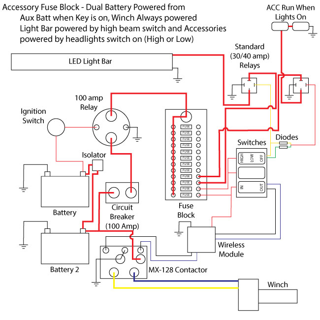 Miraculous Polaris Ranger Wiring Diagram For Tail Lights Basic Electronics Wiring Cloud Vieworaidewilluminateatxorg