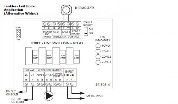 TY_4745] Taco Zone Control Wiring Diagram On Taco Circulator Pump Wiring  Download DiagramWww Mohammedshrine Librar Wiring 101