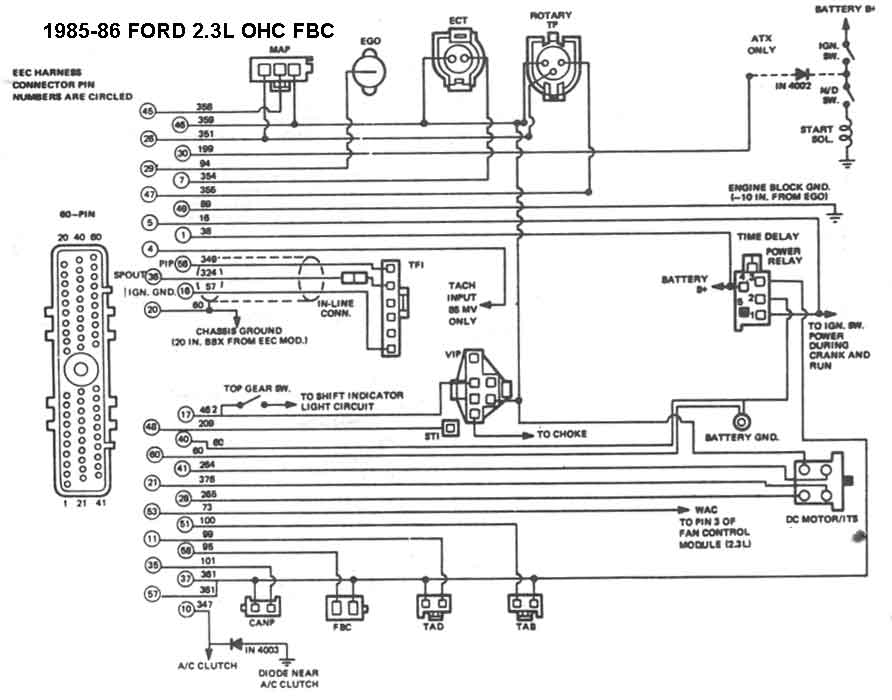 eingine 87 mustang wiring harness diagram - 94 jeep cherokee fuse diagram  for wiring diagram schematics  wiring diagram schematics