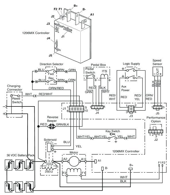 Ze 2818 Golf Cart Wiring Diagram Free Download Schematic Wiring