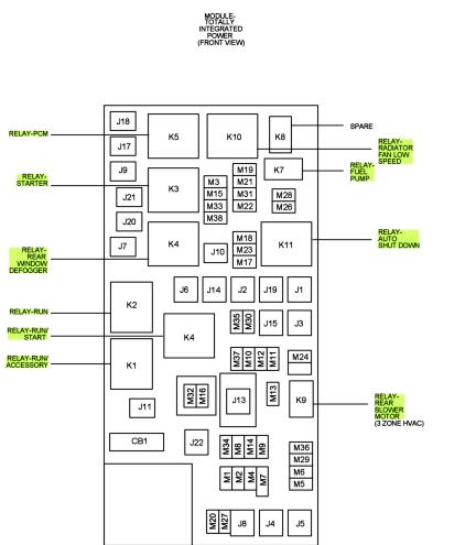 2009 dodge grand caravan fuse diagram - wiring diagram hen-explorer-b -  hen-explorer-b.pmov2019.it  pmov2019.it
