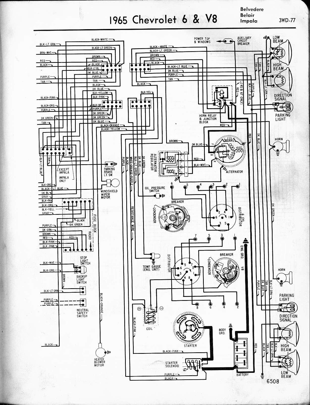 Magnificent 1967 Chevelle Wiring Diagram Basic Electronics Wiring Diagram Wiring Cloud Hemtegremohammedshrineorg
