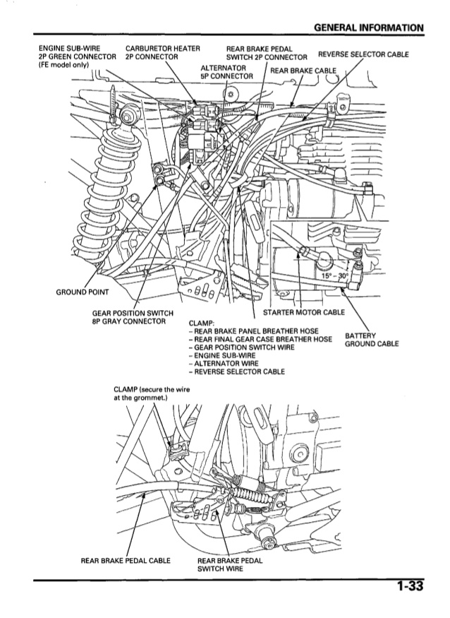 [SCHEMATICS_4LK]  YM_8911] On 1995 Honda Foreman Additionally Honda Foreman Carburetor Diagram  Schematic Wiring | 2007 Honda Rubicon Wiring Diagram |  | Heli Xeira Mohammedshrine Librar Wiring 101