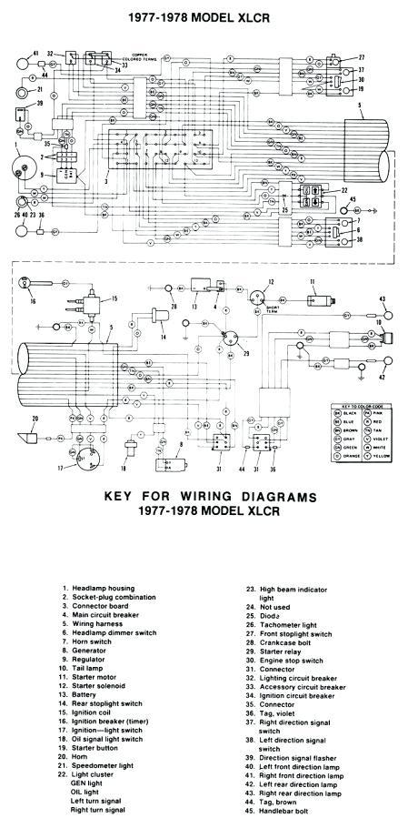 1978 Shovelhead Fxe Wiring Diagram 2006 Ford Wiring Diagram Yamaha Phazer Yenpancane Jeanjaures37 Fr