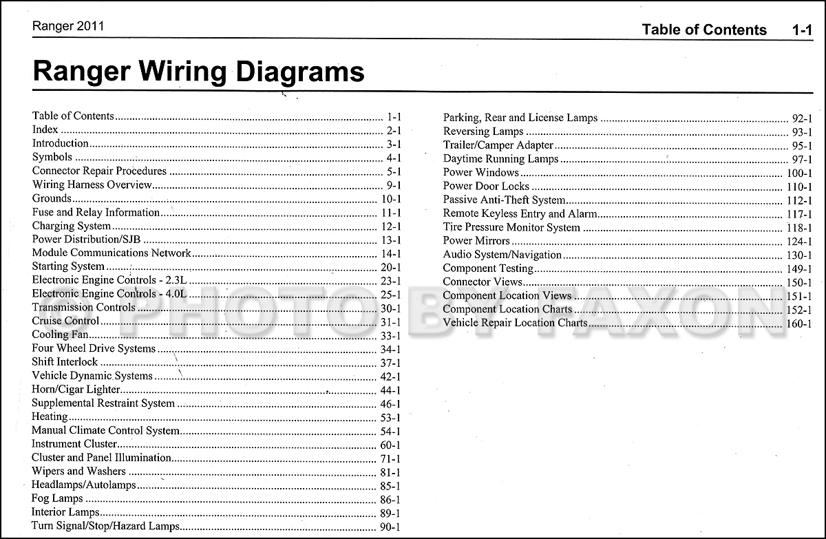 Xf 0079  93 Ford E 150 Relays Wiring Diagram Download Diagram