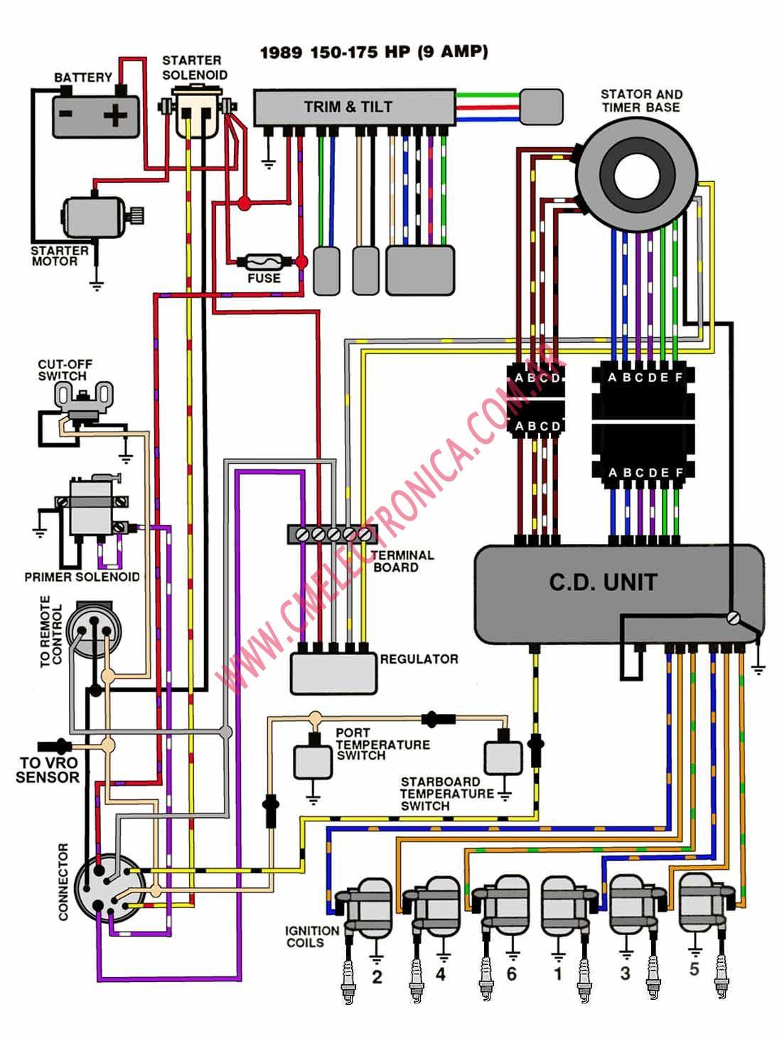 125 Hp Mercury Outboard Wiring Diagram Fs R9b Wiring Diagrams Duramaxxx Yenpancane Jeanjaures37 Fr